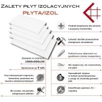 płyta żaroodporna izolacyjna 1000/500/30 cena za komplet 5szt